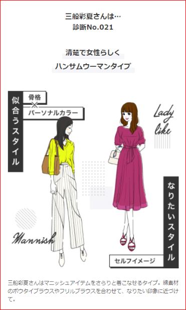 三船彩夏のパーソナルスタイル診断結果画面