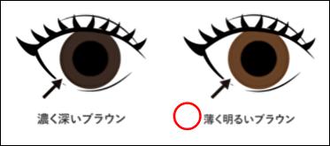三船彩夏のエアクロパーソナルスタイル診断瞳