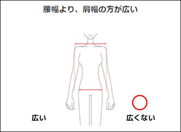 三船彩夏のエアクロパーソナルスタイル診断肩幅