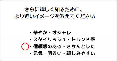 三船彩夏のエアクロパーソナルスタイル診断イメージ